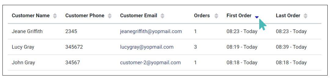 Sorting customer information